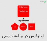 اینترفیس ( interface ) در برنامه نویسی چیست و چه کاربردی دارد؟